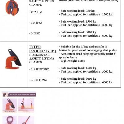 IP lifting clamp
