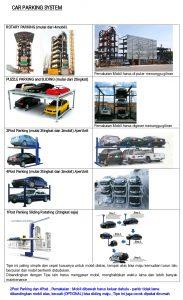 parkir mobil otomatis, car parking system, parkir mobil tingkat
